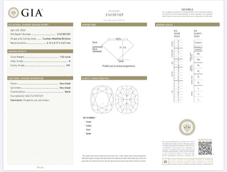 GIA Certified 2.02ct H-VS1