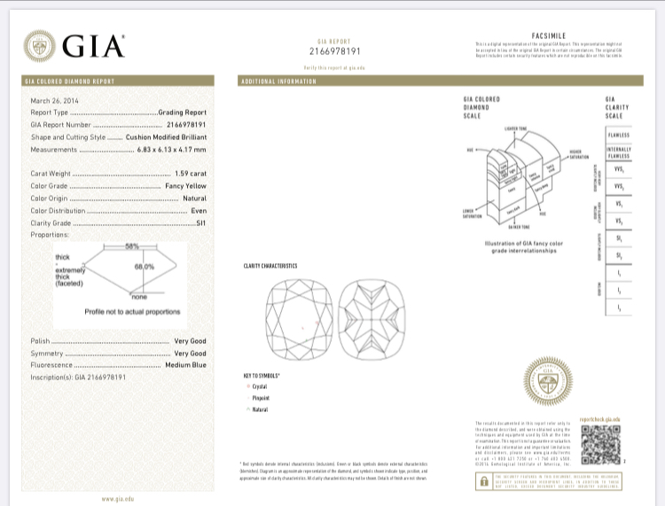 GIA Certified 2.16ct Fancy