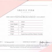 ARGYLE PINK diamond fancy